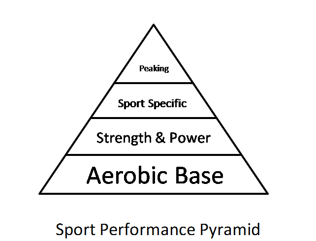 Sport_Pyramid.png